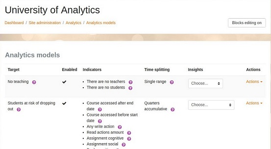 Figure 3: Some actions that can be performed on a model in Moodle Analytics